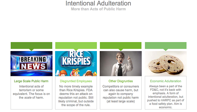 Intentional Adulteration: What Does FSMA Mean?