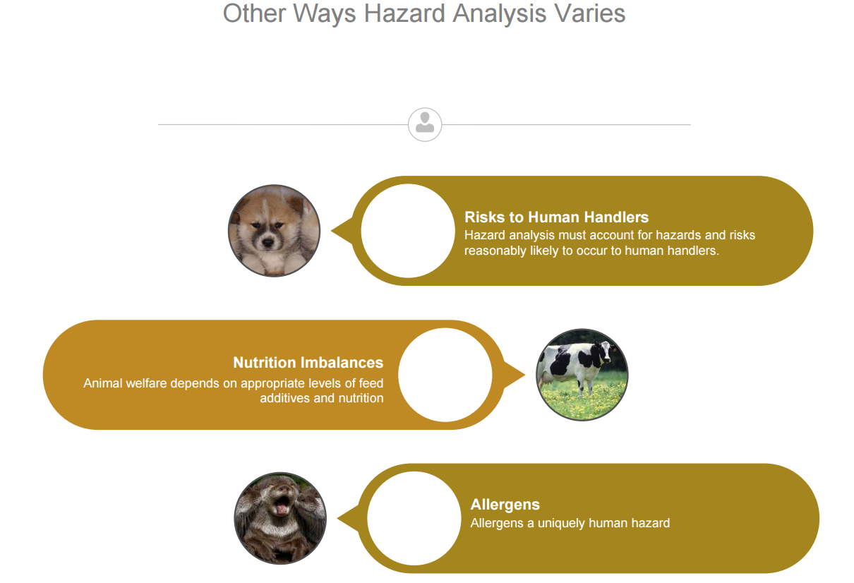preventive-controls-animal-food-difference-3.png