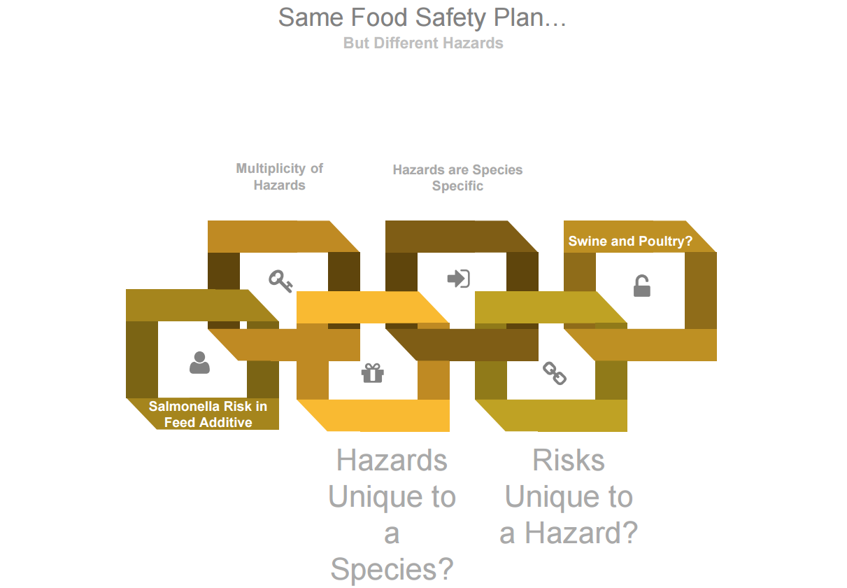 preventive-controls-animal-food-difference.png