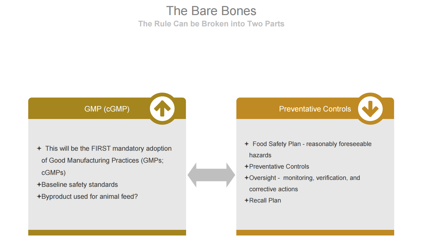 The Bare Bones of Preventive Controls for Animal Food