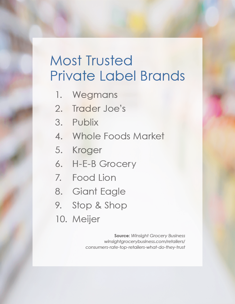 trusted private labels